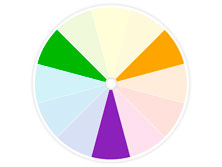 secondary colors on a color wheel