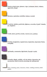 Color Meaning In Dreams